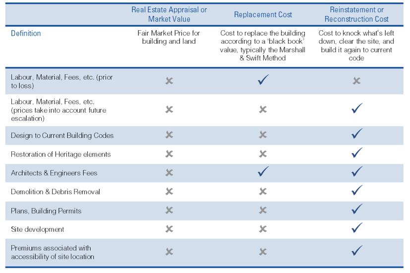 Designers Guide to Cost Estimate