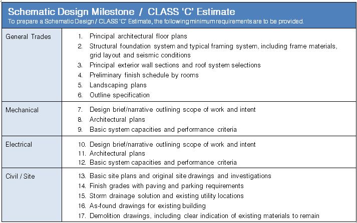 Chart - Class C - Schematic Design